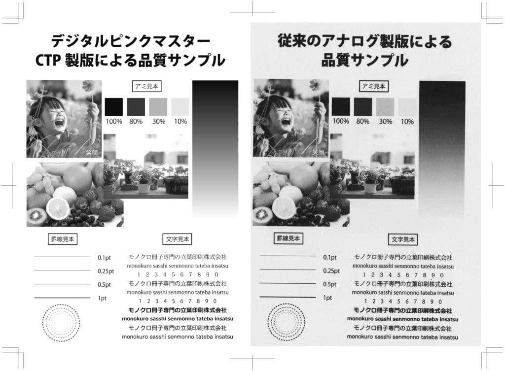 デジタル印刷、アナログ印刷の仕上がり品質の違いについて