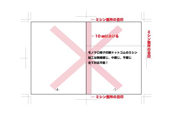 ミシン加工文字被りNG例