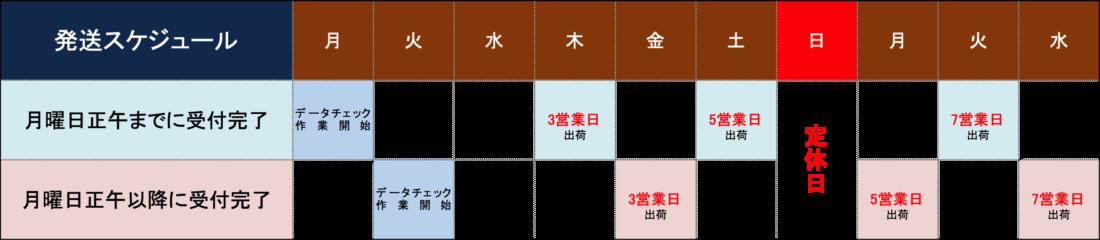 納期スケジュール表